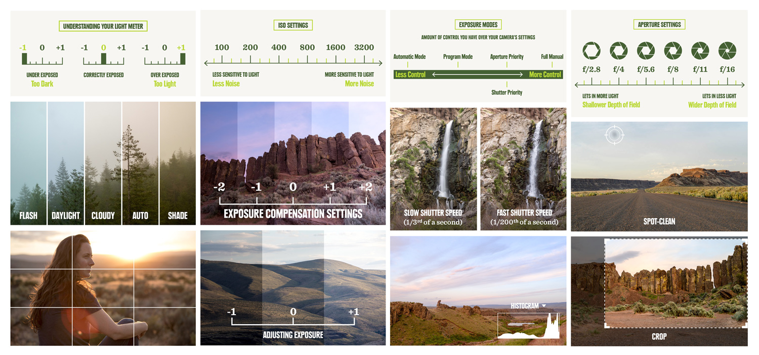 REI Expert Advice outdoor photography series photos, illustrations, elements