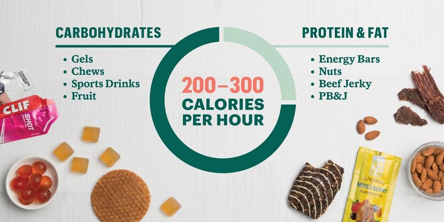 ea_nutrition_basics_running