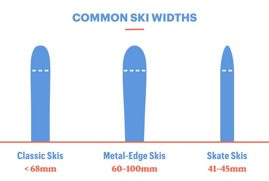 ea_ski_width_graphic2